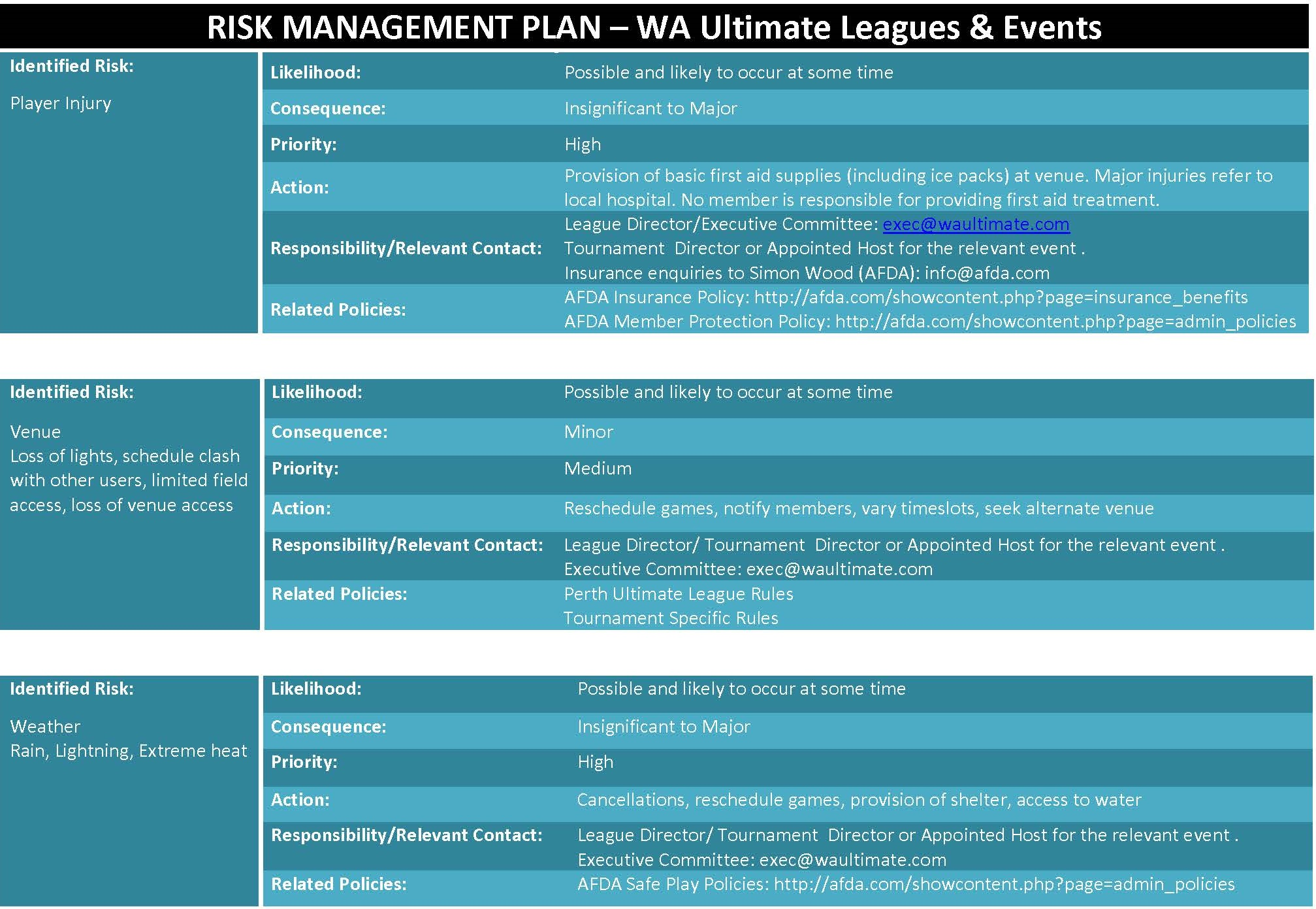 RISK MANAGEMENT PLAN League  Events Page 1