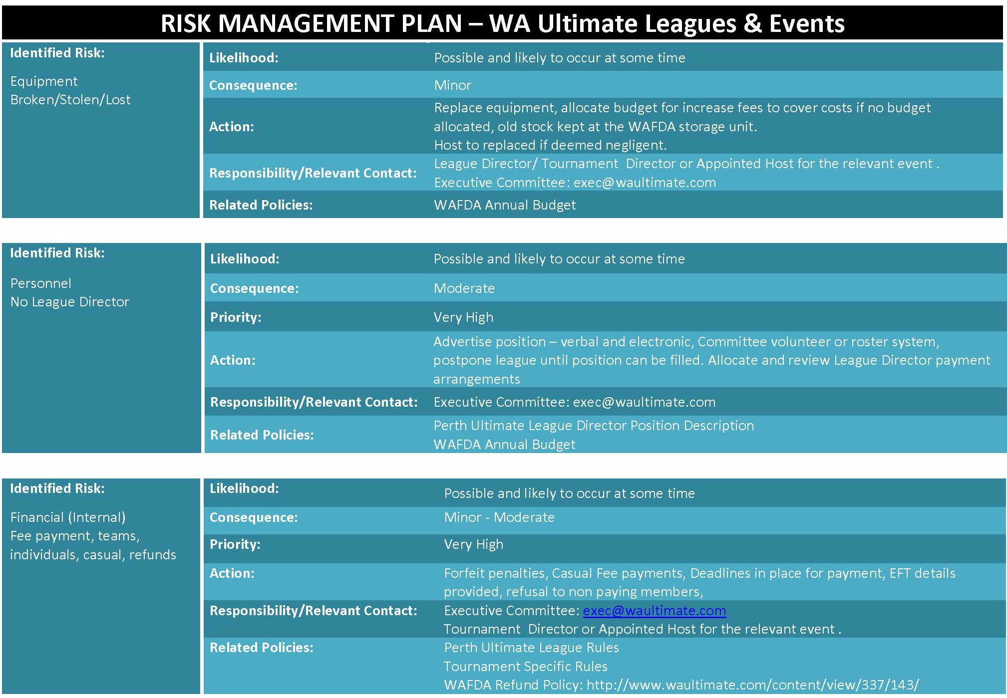 RISK MANAGEMENT PLAN League  Events Page 2