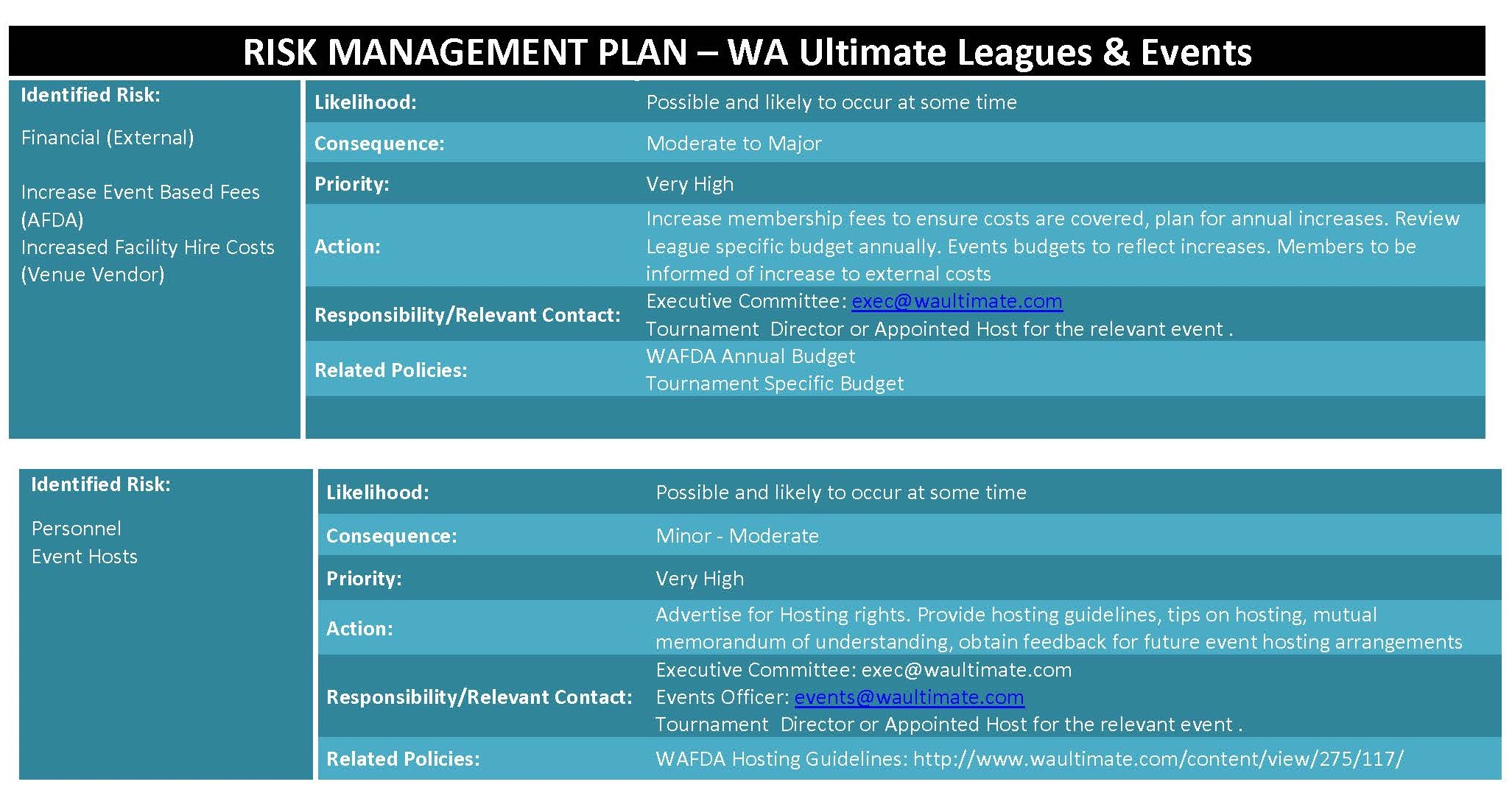 RISK MANAGEMENT PLAN League  Events Page 3