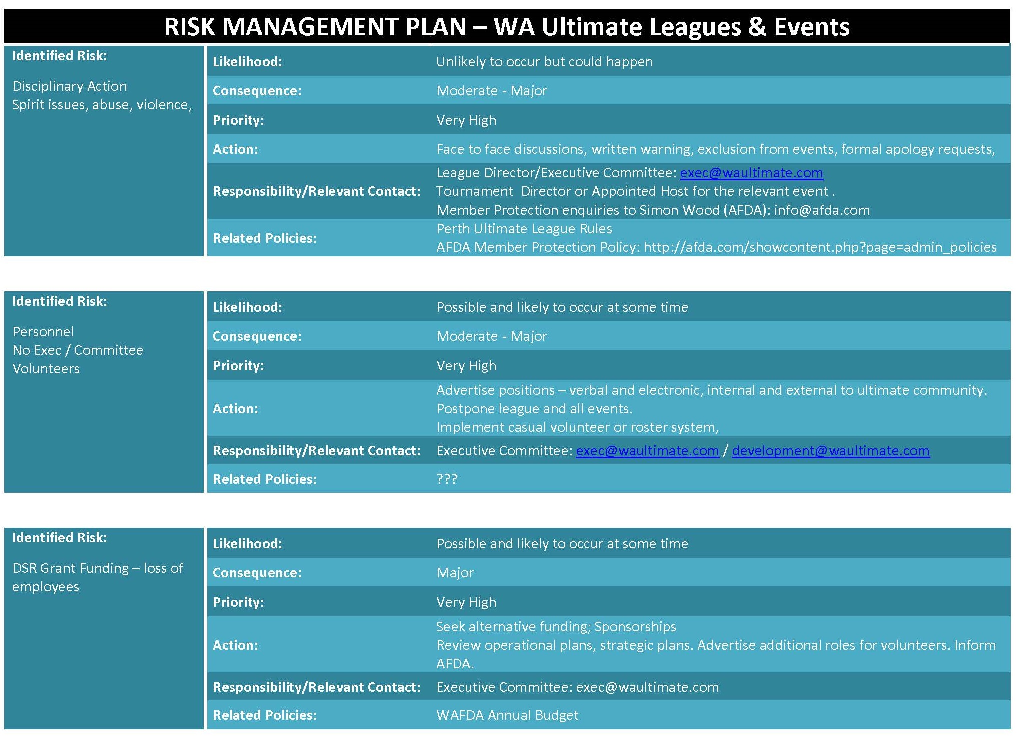 RISK MANAGEMENT PLAN League  Events Page 4